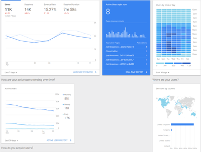 Install Google Tag Manager, Analytics and Webmaster Tools
