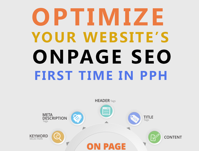 Optimize your website onpage seo