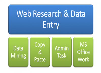 Do the best quality Web Research to Data Entry Work for 3 hours