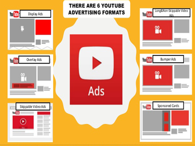 Create and manage YouTube Advertising Campaign