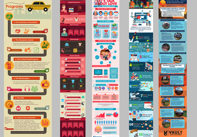 Create Stunning Infographic with Unlimited Revisions