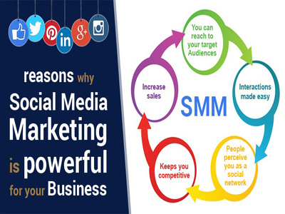 Manage and Grow ur Social Media Accounts for 2 WKS + 1 WK BONUS