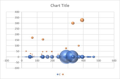 Do ms excel systematic data arrangement and data analysis