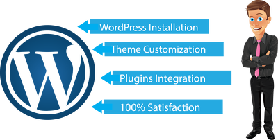 Customization any WordPress theme