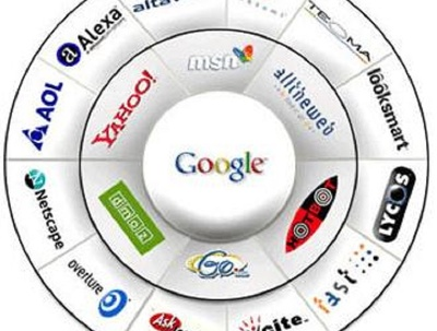 Submit your WEBSITE OR BLOG to over 1800 search engines