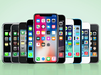 Do complete iPhone application testing
