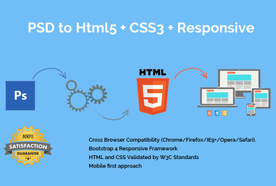 Convert your PSD to html within one day