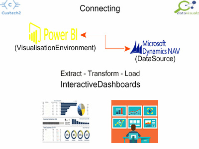 connect your MS Dynamics Nav to MS Power BI with 1 custom report