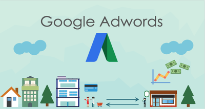 Magento Google Adwords Conversion Tracking code Setup