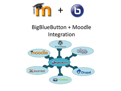 Integrate Bigbluebutton With Moodle, Wordpress, Drupal