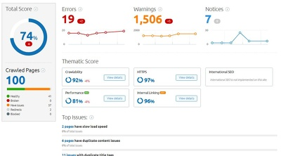 undertake a full SEMrush techical site audit for your website
