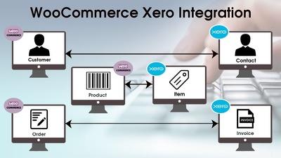 Xero Integration With Woocommerce.