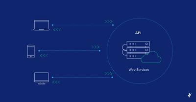 Build Rest API Development For Mobile App