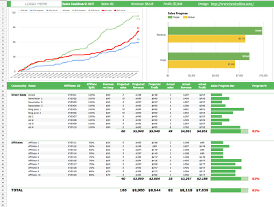 Analysis and summarise your Excel data