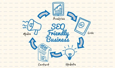 High Quality SEO Links Package