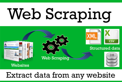 Web Scraping/Data scrapping research for 500 Email addresses