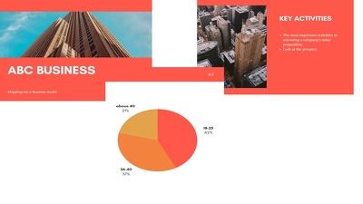 Design 10 slides of Power Point presentations