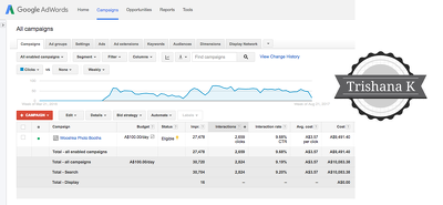 Highly Targeted Successful Google Adwords PPC campaign [LIMITED]
