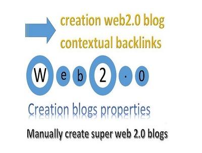 Manually Create Super Web 2.0 Blogs
