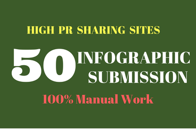 Submit image or infographic  to 50 high PR photo sharing sites