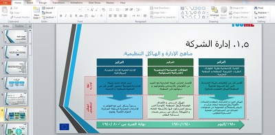 Translate 500 word from English to Arabic