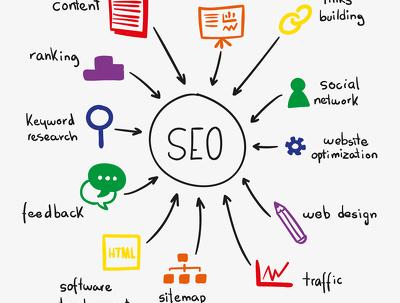 sEO audit of your Wordpress site