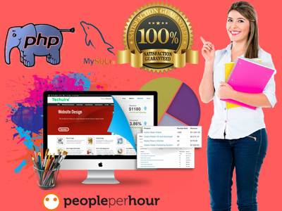 Develop SEO compatible website in PHP - Mobile Friendly