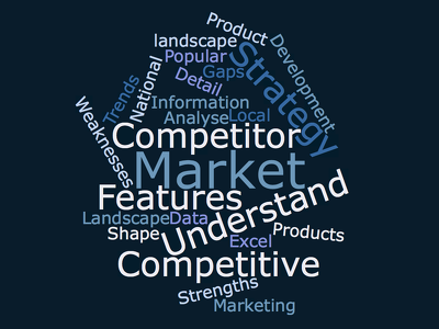 Research your Competitors and their Key Metrics
