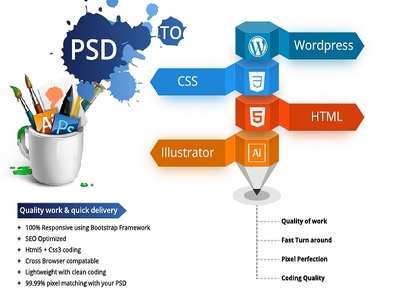 Convert PSD To Wordpress