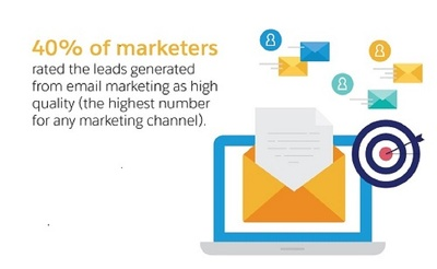 Do the email marketing