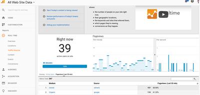 35,000 Google Organic Traffic 3 Minutes Duration -  Boost Alexa