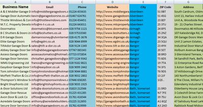 UK  Garage doors Database