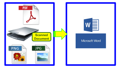 Typing & structuring 20 pages into Microsoft Word document