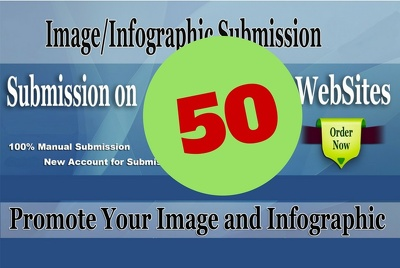 Image SEO Backlinks - 50 Links from High DA Image Sharing Sites
