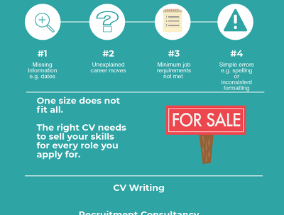 write a fully custom CV tailored for the job you want