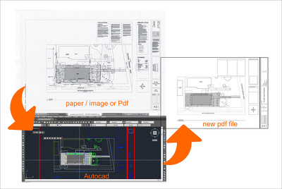Redraw paper drawings to AutoCAD.