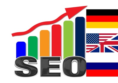 Perform a complete SEO audit in English, German, Polish&Russian