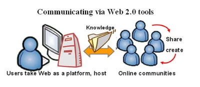 SEO WEB 2.0 Package - Increase your site position on Google