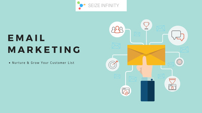 Design your strategic email marketing campaigns (all platforms)