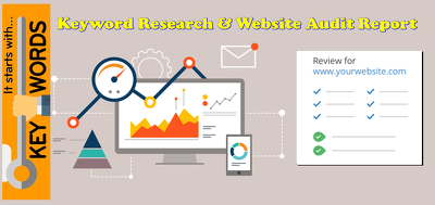 Do keyword research + website analysis