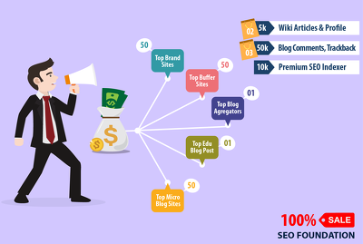 provide Ultimate SEO Service For Page 1 Rank on Google