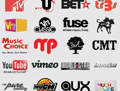 Upload your video Manually in 25 quality sites