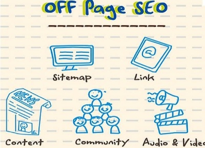 Provide you Seo Off Page Link Building