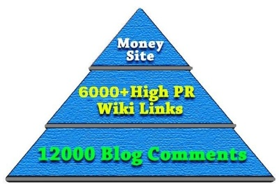 Build Super Link Pyramid 6000 Wikis and 10000 Blog Comments