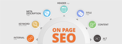 do On Page SEO Of Your Website