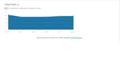 Publish Guest Post on Fashion/Lifestyle Blog DA80 - 400K Traffic