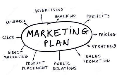 make An Online Or Offline Marketing Strategy