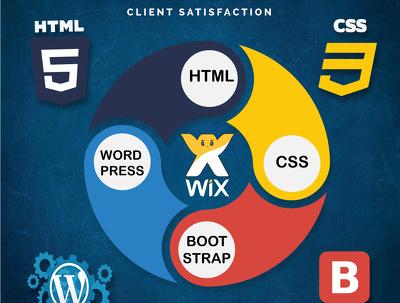 Fix Wordpress design and SEO optimization