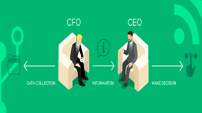 Provide 100 CEO & CFO email leads at the same companies
