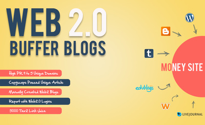 Do 10 manual web 2.0 blogs on authority websites & will power up